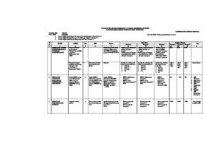 1 Jumlah Program Nasional yang dapat dilaksanakan oleh SKPD dibagi jumlah program Nasional X 100 % 2 Keberadaan Standart Operating Procedur (SOP)