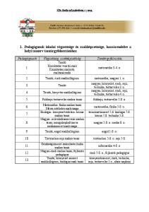 1. Pedagógusok iskolai végzettsége és szakképzettsége, hozzárendelve a helyi tanterv tantárgyfelosztásához