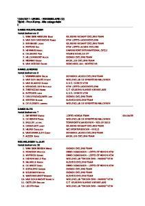 2011- URSEL - KNESSELARE (O) Tijdrit - Prov.Kamp. Alle categorie n ()