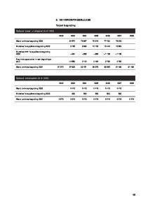 5. DE VERDIEPINGSBIJLAGE. Totaal begroting