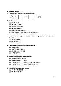 A. Soal isian singkat 1. Temukan nilai A yang memenuhi operasi berikut ini: x : 5 20