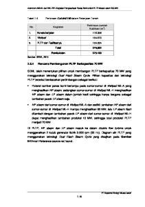 Adendum ANDAL dan RKL-RPL Kegiatan Pengusahaan Panas Bumi untuk PLTP Muara Laboh 250 MW. Perkiraan Jumlah Kubikasi (m 3 ) 1. Konstruksi jalan 116