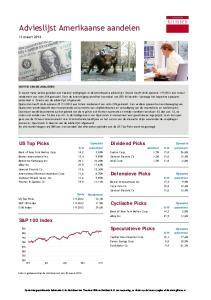 Advieslijst Amerikaanse aandelen