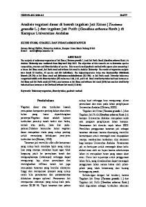 Analisis vegetasi dasar di bawah tegakan Jati Emas (Tectona grandis L.) dan tegakan Jati Putih (Gmelina arborea Roxb.) di Kampus Universitas Andalas