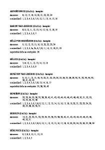 ARNOŠTOVICE (ř.k.f.ú.) - komplet skenerem: 8, 12, 17, 18, 19, 20, 21, 22, 23, 24 z mikrofilmů: 1, 2, 3, 4, 5, 6, 7, 9, 10, 11, 13, 14, 15, 16