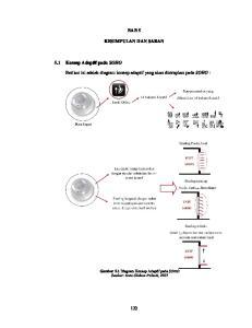 BAB 5 KESIMPULAN DAN SARAN. Berikut ini adalah diagram konsep adaptif yang akan diterapkan pada SOHO :