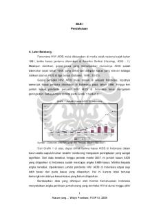 BAB I Pendahuluan. Grafik 1 Jumlah Kasus AIDS Di Indonesia. Sumber : (Dokumen Unit Pelayanan HIV Terpadu RSUPN-CM, 2007)