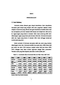 BAB I PENDAHULUAN. Tabel 1.1. Luas Sawah (Ha) di Indonesia Menurut Pulau Tahun