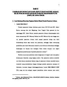 BAB III GAMBARAN UMUM DAN HASIL KEPUTUSAN BAHTSUL MASAIL KE XII FORUM MUSYAWARAH PONDOK PESANTREN PUTRI (FMP3) SE JAWA TIMUR