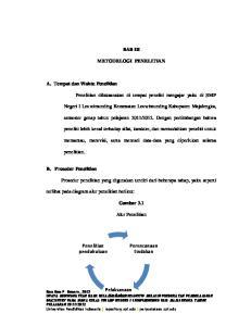 BAB III METODELOGI PENELITIAN. Negeri I Leuwimunding Kecamatan Leuwimunding Kabupaten Majalengka, Gambar 3.1. Alur Penelitian