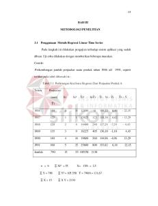 BAB III METODOLOGI PENELITIAN. 3.1 Penggunaan Metode Regressi Linear Time Series. dibuat. Uji coba dilakukan dengan memberikan beberapa masukan