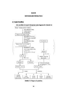 Bab iii metodologi penelitian alur penelitian ini seperti bab iii metodologi penelitian alur penelitian ini seperti ditunjukkan pada diagram alir di bawah ini pdf free download ccuart Images