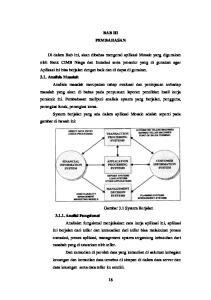 BAB III PEMBAHASAN 3.1. Analisis Masalah Analisi Fungsional