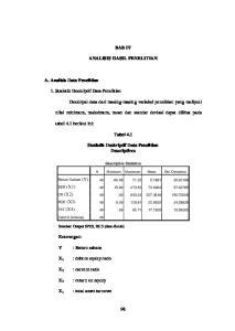 BAB IV ANALISIS HASIL PENELITIAN. Tabel 4.1. Statistik Deskriptif Data Penelitian Descriptives