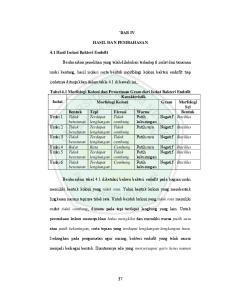 `BAB IV HASIL DAN PEMBAHASAN. isolatnya ditunjukkan dalam table 4.1 di bawah ini;