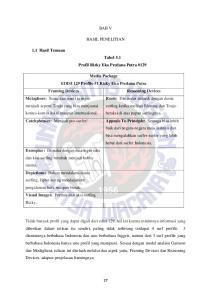 BAB V HASIL PENELITIAN. 1.1 Hasil Temuan Tabel 5.1 Profil Rizky Eka Predana Putra #129. Media Package EDISI 129 Profile #1 Rizky Eka Predana Putra