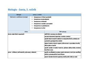 Biologie - Sexta, 2. ročník
