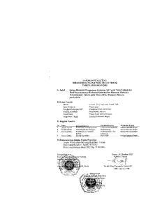 Bogw, I8 Oktober 2002 NIP: C. Anggota Pencliti. LAPORAN PE8ELZTIAIV IIIBAH BERSATNG lw2 PERGURUAN TINGCI TABUN ANGGARAN 2002