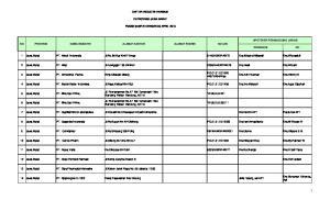 DAFTAR INDUSTRI FARMASI DI PROVINSI JAWA BARAT POSISI SAMPAI DENGAN 30 APRIL 2010