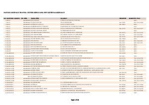 DAFTAR JARINGAN TRAUMA CENTER KERJASAMA BPJS KETENAGAKERJAAN. Page 1 of 20 NO KANTOR CABANG NO. PPK NAMA PPK ALAMAT TELEPON KODE POS FAX