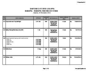 DAFTAR LOT BTD LELANG BARANG - BARANG EKS BEA & CUKAI Jakarta, 23 November 2011