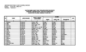 DAFTAR NAMA LANJUT USIA TERLANTAR NON PRODUKTIF PENERIMA JAMINAN SOSIAL BANTUAN PERMAKANAN KABUPATEN POLEWALI MANDAR TAHUN 2014