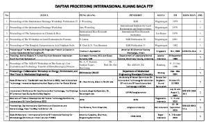 DAFTAR PROCEEDING INTERNASIONAL RUANG BACA FTP
