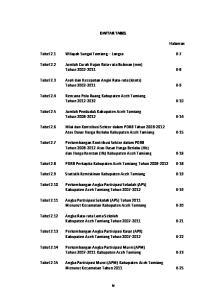 DAFTAR TABEL. Tabel 2.1 Wilayah Sungai Tamiang Langsa II-7. Jumlah Curah Hujan Rata-rata Bulanan (mm) Arah dan Kecepatan Angin Rata-rata (knots)