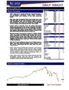 Daily Insight. Market Roundup. Jakarta Composite Index. your reliable partner.  &&&(( 1. Jum at, 30 Agustus 2013