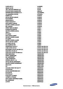 Deelnemerslijst - TV AV promoties