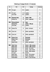 Diákolimpia Országos Döntők helyezései