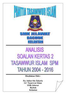En. Safaee bin Zakaria GC Tasawwur Islam SMK Jelawat Bachok Kelantan