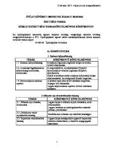 ÉRETTSÉGI VIZSGA RÉSZLETES ÉRETTSÉGI VIZSGAKÖVETELMÉNYEK KÖZÉPSZINTEN B) KOMPETENCIÁK Szakmai kifejezőkészség