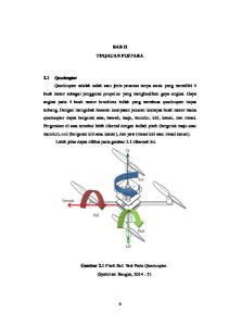 Gambar 2.1 Pitch Roll Yaw Pada Quadcopter. (Syahrizal Rangku, 2014 : 5)