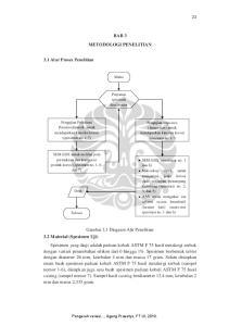 Diagram alir data data flow diagram metode yang digunakan tujuan gambar 31 diagram alir penelitian ccuart Gallery