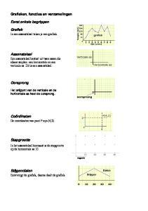 Grafieken, functies en verzamelingen. Eerst enkele begrippen. Grafiek. Assenstelsel. Oorsprong. Coördinaten. Stapgrootte