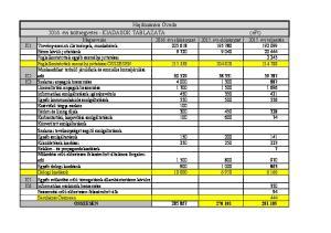 Hajdúnánási Óvoda évi költségvetés - KIADÁSOK TÁBLÁZATA (eft)