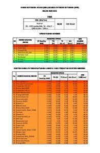 HARGA BATUBARA ACUAN (HBA) &HARGA PATOKAN BATUBARA (HPB) BULAN JUNI 2015 HBA HPB BATUBARA MARKER. KUALITASTYPICAL TM (%) TS (%,ar) Ash (%,ar)