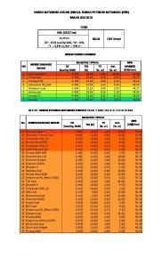 HARGA BATUBARA ACUAN(HBA)& HARGA PATOKAN BATUBARA(HPB) BULAN JULI 2015 HBA HPB BATUBARA MARKER KUALITAS TYPICAL