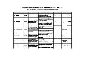 HASIL EVALUASI KELAYAKAN OUTLINE SKRIPSI FH UEU, 26 OKTOBER 2013 (A = Diterima; B = Diterima dengan Catatan; C Ditolak)