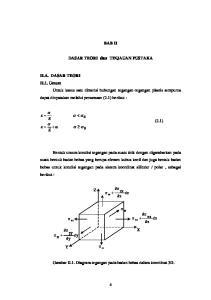 II.A. DASAR TEORI II.1