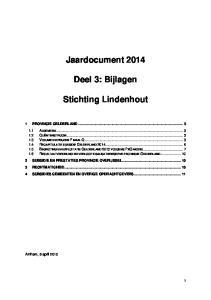 Jaardocument Deel 3: Bijlagen. Stichting Lindenhout