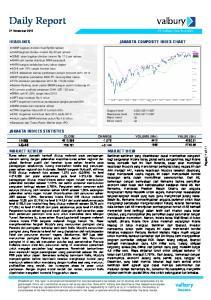 JAKARTA COMPOSITE INDEX CHART. CLOSE CHANGE VOLUME (Mn) VALUE (Bn) IHSG LQ