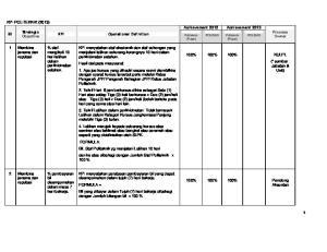 KPI POLITEKNIK (2013) Achievement 2012 Achievement Process Owner. Strategic Objective. Operational Definition. Bil