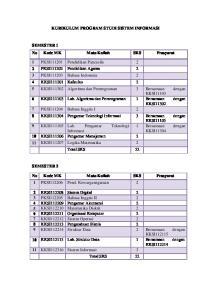 KURIKULUM PROGRAM STUDI SISTEM INFORMASI. SEMESTER 1 No Kode MK Mata Kuliah SKS Prasyarat