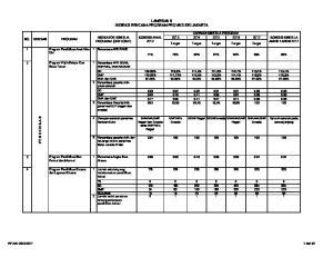 LAMPIRAN II INDIKASI RENCANA PROGRAM PROVINSI DKI JAKARTA