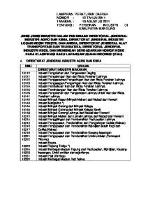 LAMPIRAN PERATURAN DAERAH NOMOR : 12 TAHUN 2011 TANGGAL : 15 AGUSTUS 2011 TENTANG : PERIZINAN INDUSTRI DI KABUPATEN BANDUNG