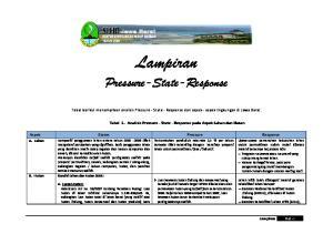 Lampiran. Pressure-State-Response. Tabel berikut menampilkan analisis Pressure - State - Response dari aspek - aspek lingkungan di Jawa Barat