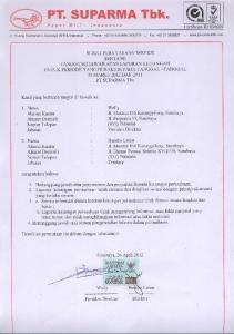 lndonesia Welly Jl. Mastlip 856 Karangpilang, Surabaya Jl. Prapanca 33, Surabaya (03r) Presiden Direktur