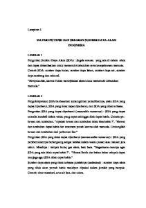 MATERI POTENSI DAN SEBARAN SUMBER DAYA ALAM INDONESIA